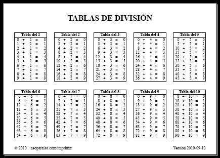 Las Tablas De Multiplicaci N Del 1 Al 10 | My Calendar Template ...