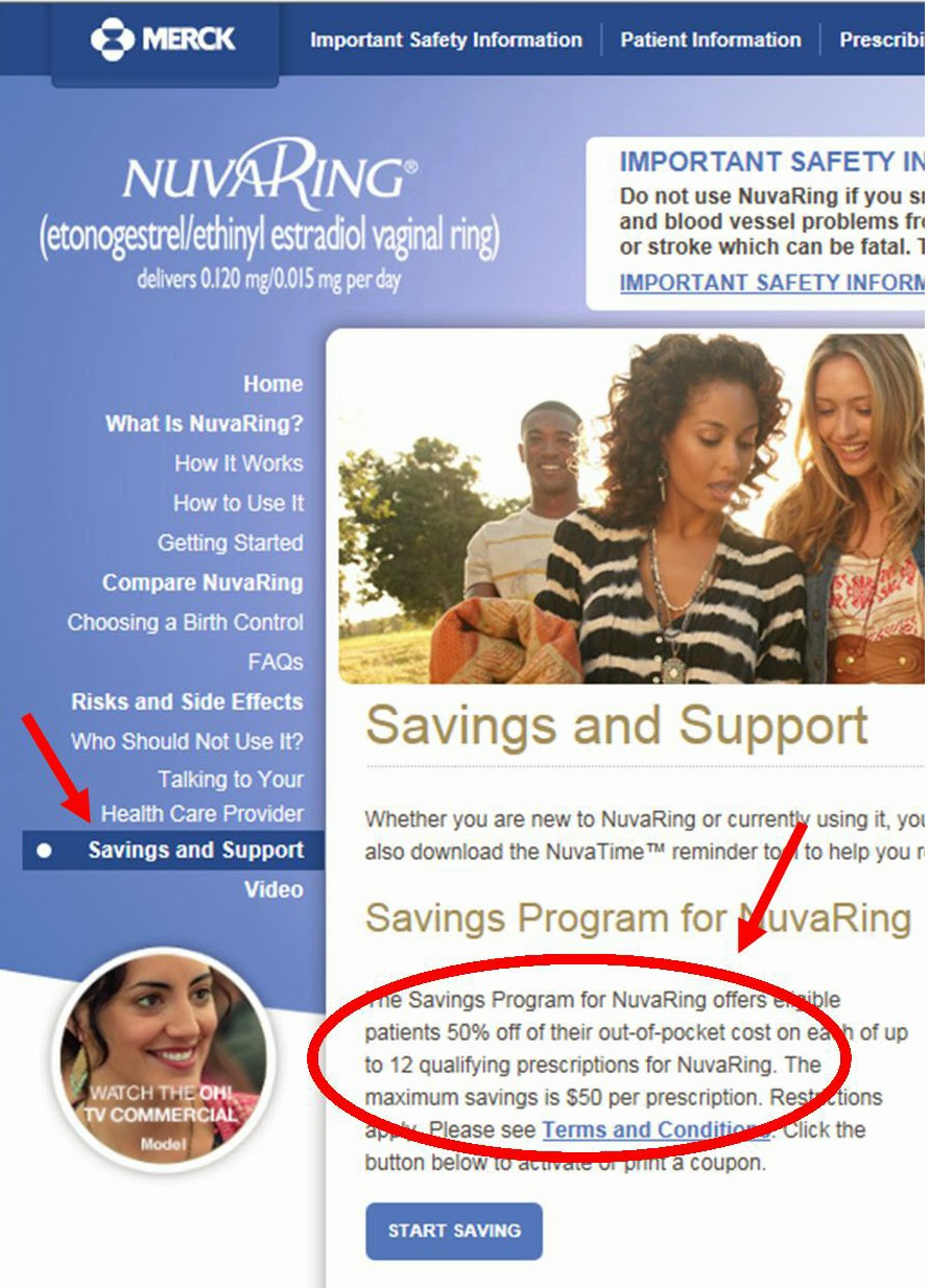 How Much Is Nuva Ring With Insurance