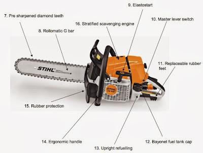 Новинка для алмазной резки бетона от компании STIHL Первый цепной бензорез GS 46
