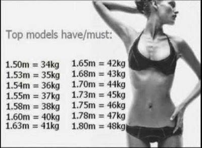 Tabla de peso x altura