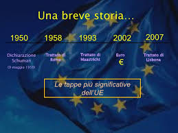 LA STORIA DELL'UE