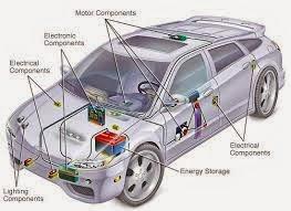 memperbaiki sistem kelistrikan pada mobil tua
