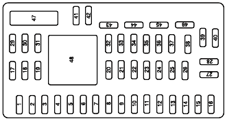 2008 f250 interior fuse box diagram 2008 image 2008 mercury sable passenger compartment fuse panel and relay code on 2008 f250 interior fuse box