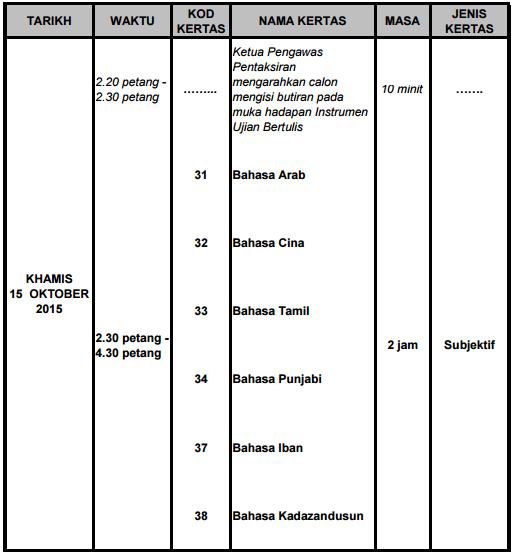 soalan bahasa kadazan dusun tahun 4 pdf free