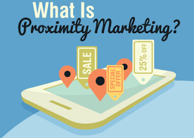 Proximity Marketing Technogies