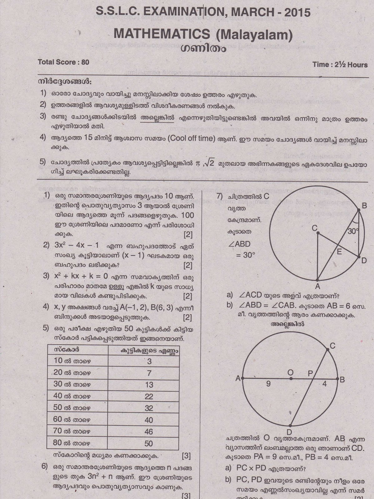 mathematics question paper An essential subject for all learners, cambridge igcse mathematics is a fully examined course which encourages the development of mathematical knowledge as a key life.