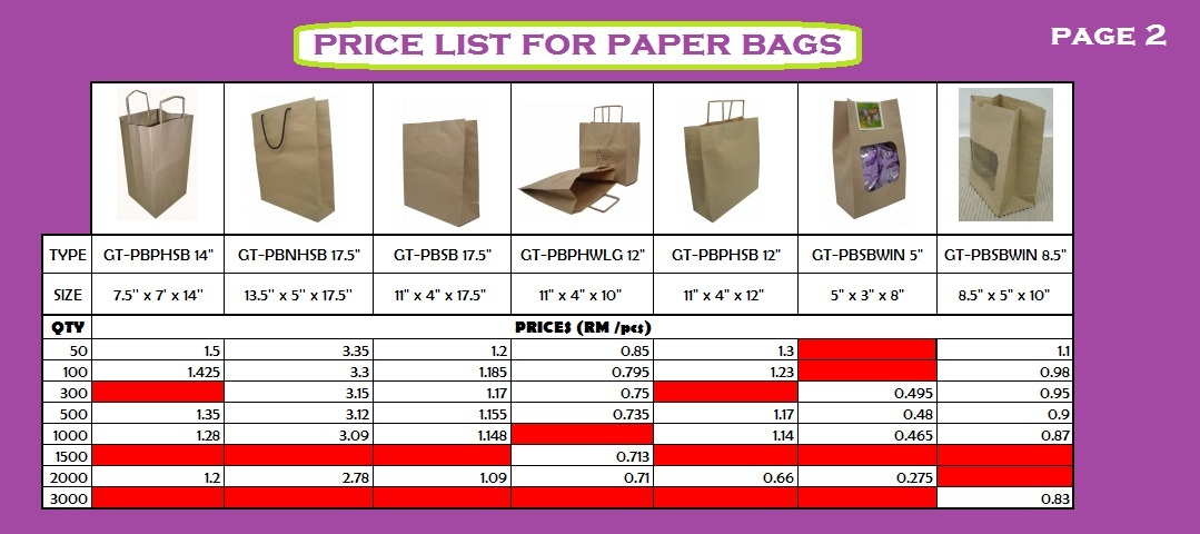 price for paper