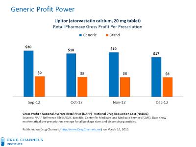 generic lipitor canadian pharmacies