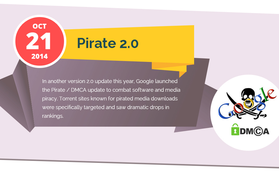 Cập nhật Pirate 2.0