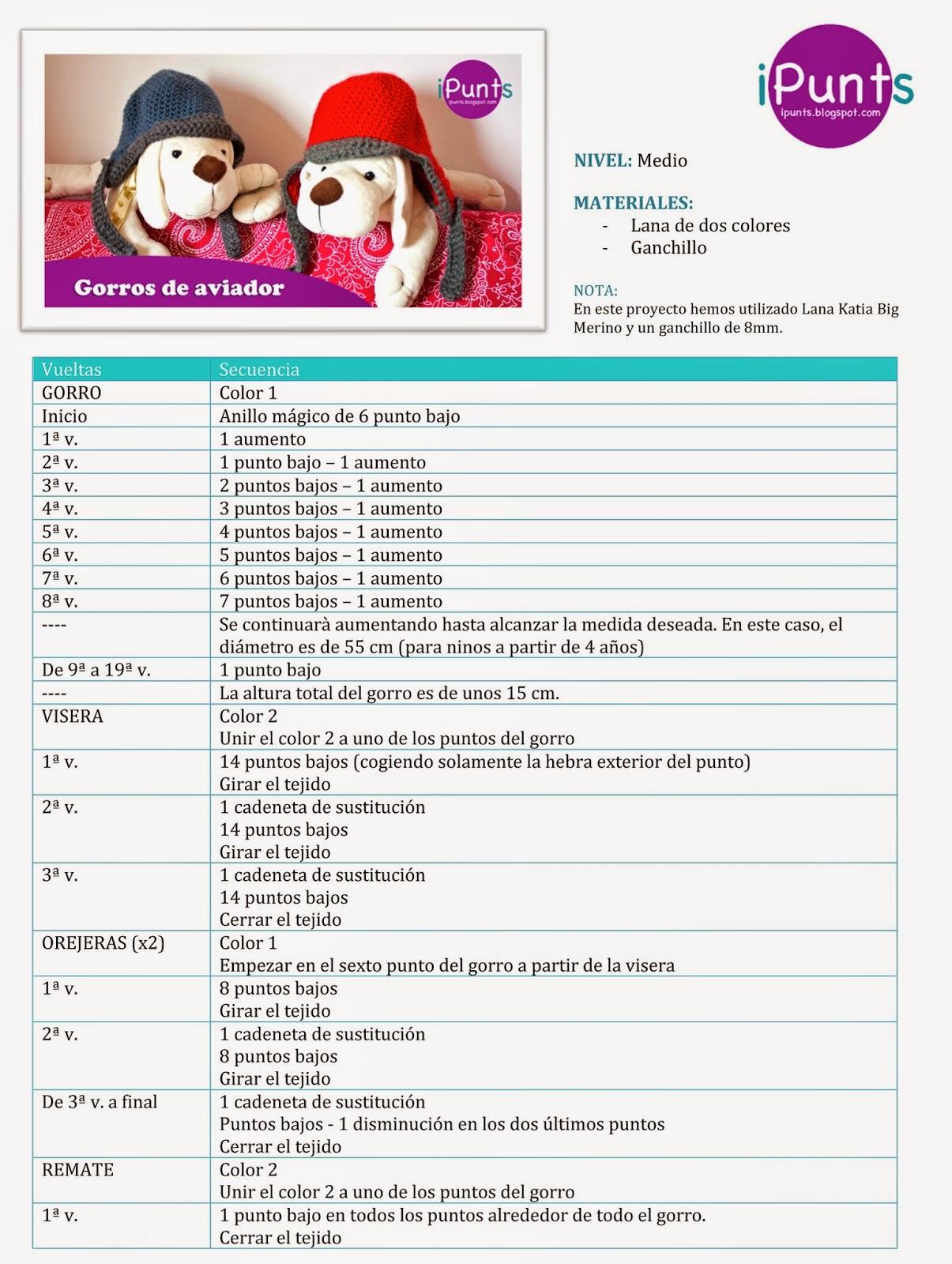Moderno Patrón De Crochet Libre Para El Sombrero Subordinado ...