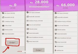 tipe order hosting