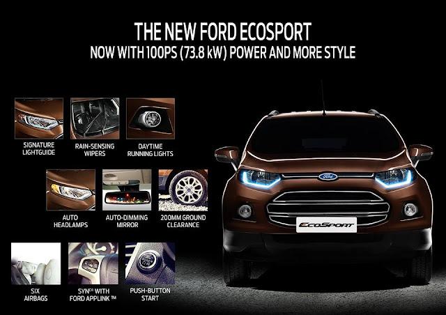 Ford-EcoSport-suv-features 2016 ஃபோர்டு ஈக்கோஸ்போர்ட் விற்பனைக்கு வந்தது