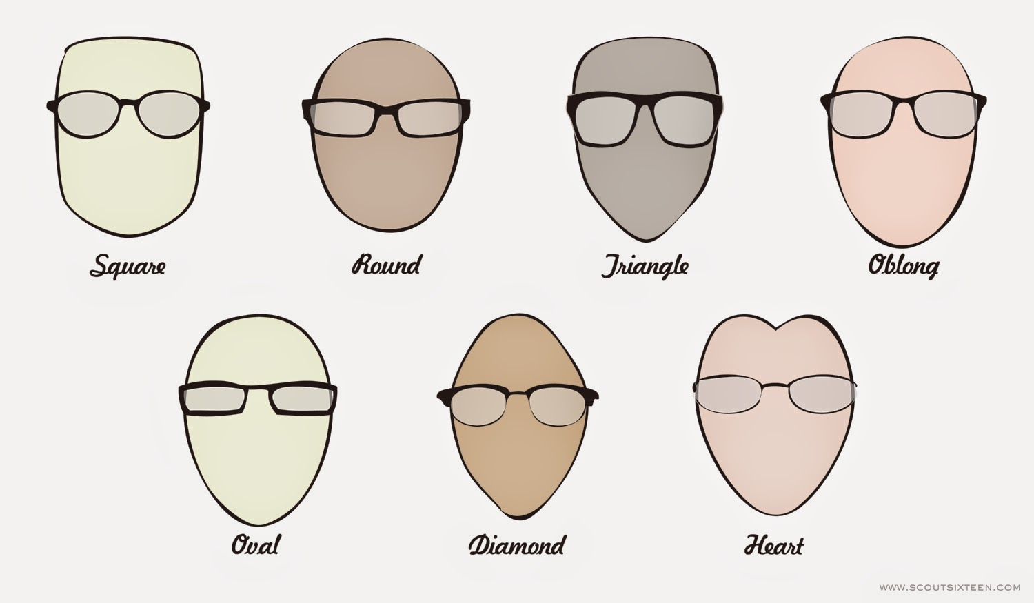 Cat Eye Glasses Suit Which Face Shape