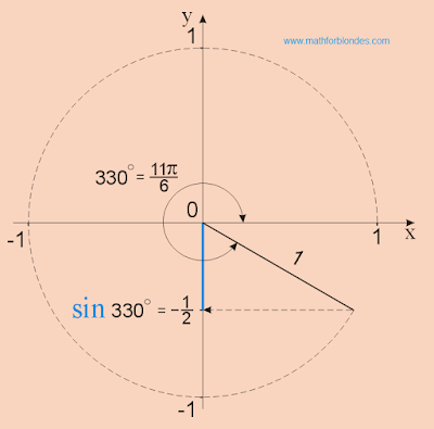 sin 330, sin 11pi/6, sin 11/6 pi. Mathematics for blondes.