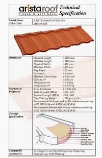 Genteng Metal Arista Roof