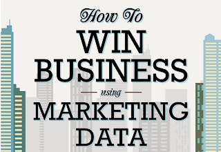 Win Your Business Using Right Marketing Data