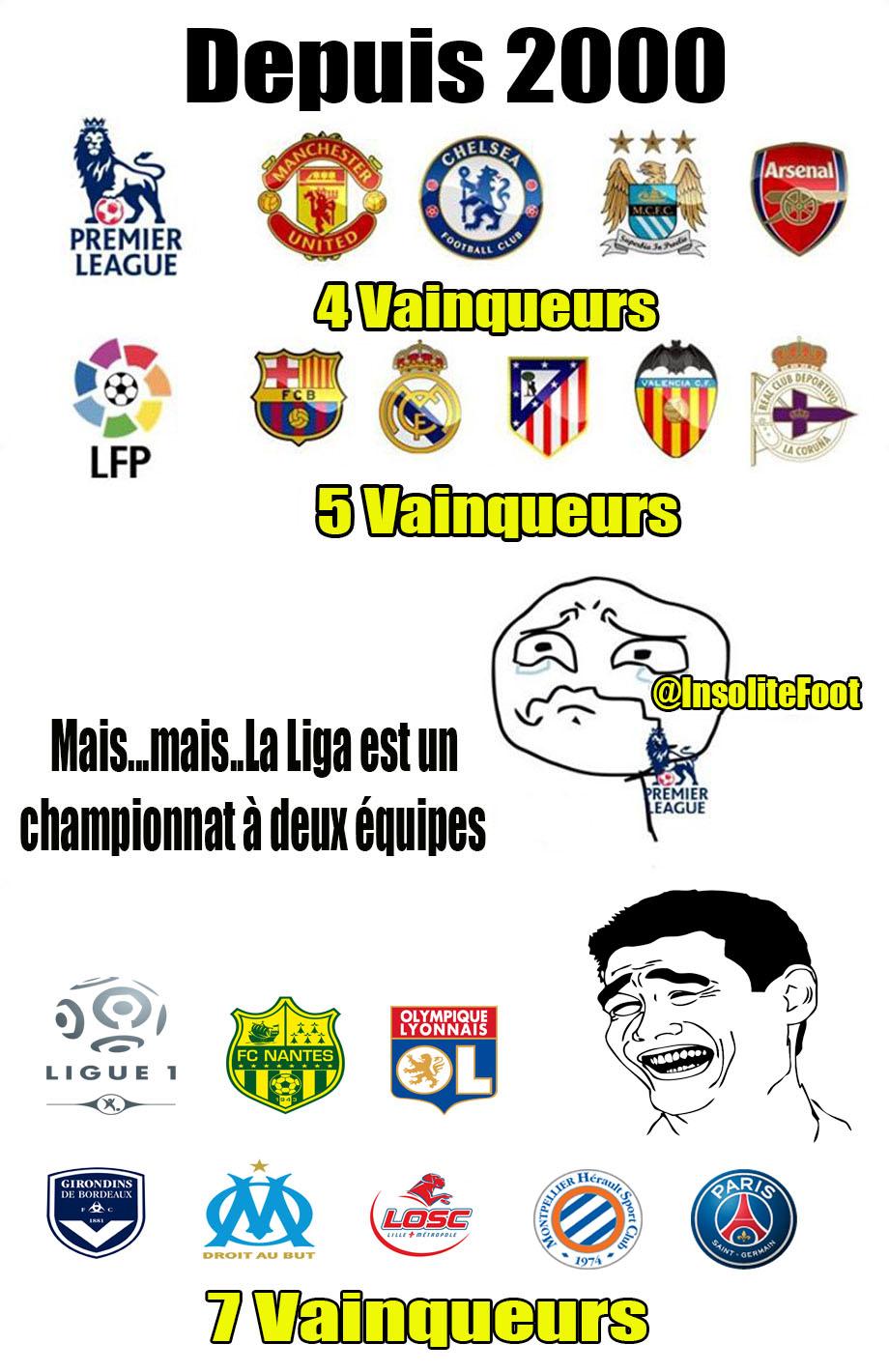 premier league 2 liga