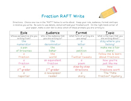 rafts writing prompts Almost all rafts writing assignments are written from a viewpoint different from brainstorm additional topic ideas, and write down the suggestions listing.