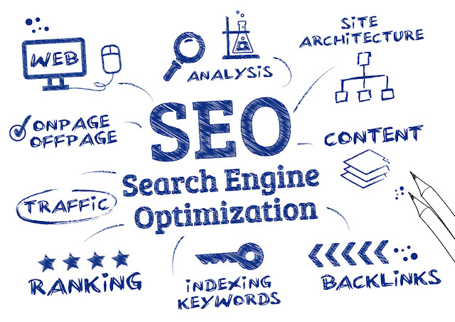 SEO basic tips diagram