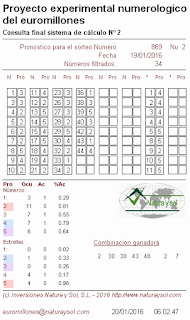 probabilidades euromillones, sistema de calculo 2