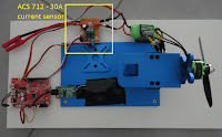 RC brushless motor test bench