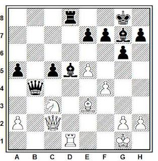 Problema ejercicio de ajedrez número 695: Kertin - Camara (Olimpiada de Malta, 1980)