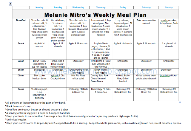 Weight loss meal planning service picture 5
