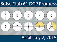 Current DCP Progress