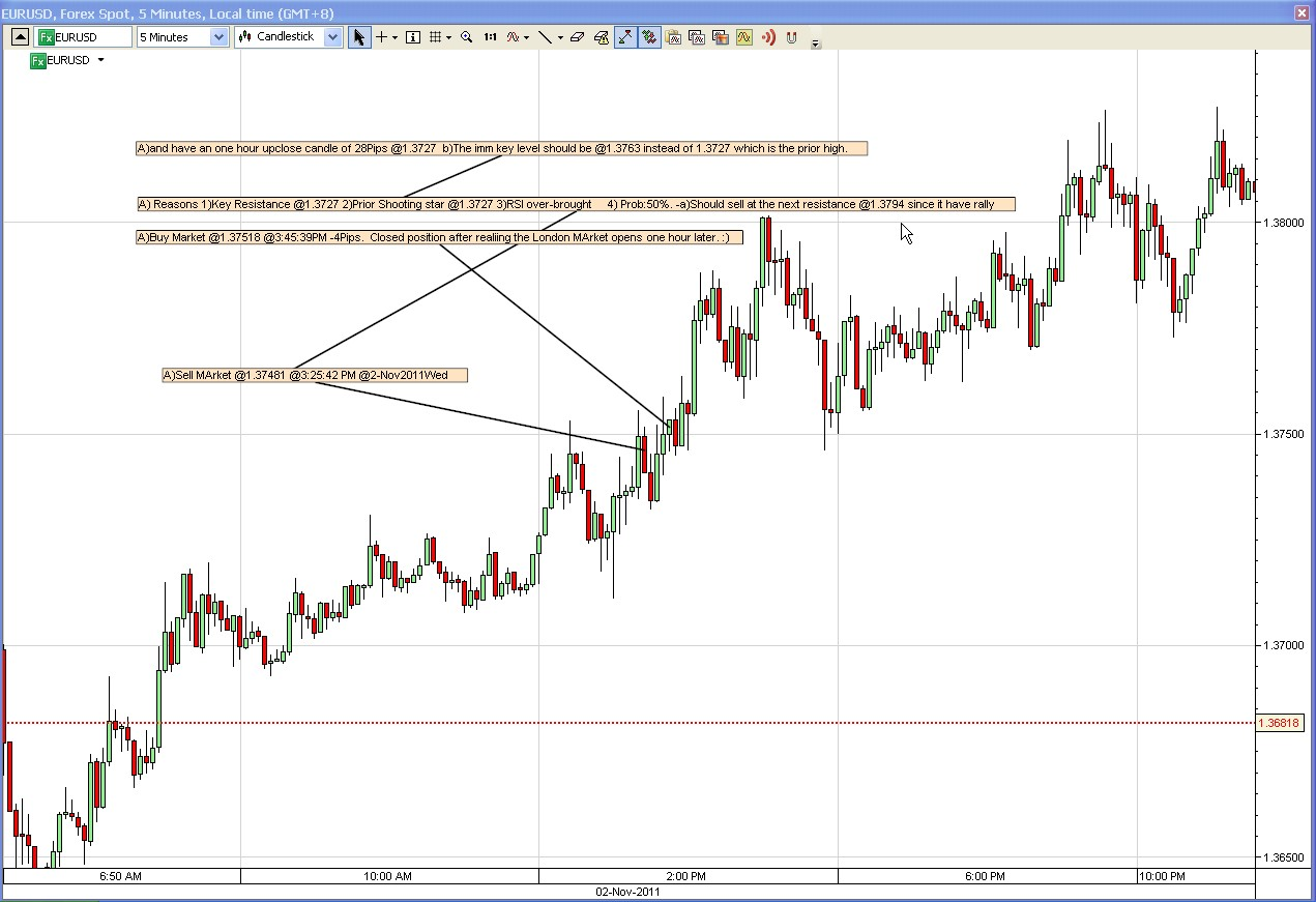 Forex pip eur/usd