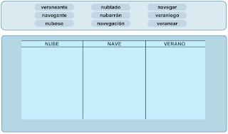 http://www.primerodecarlos.com/SEGUNDO_PRIMARIA/mayo/tema_3-3/actividades/otras/lengua/otros/familia_palabras.swf