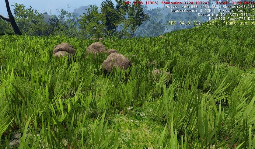 About Creating Grasses For