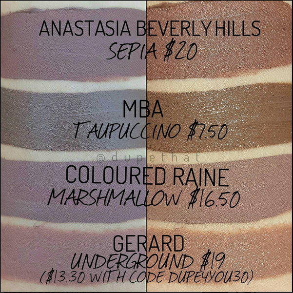 Coloured raine coupon code