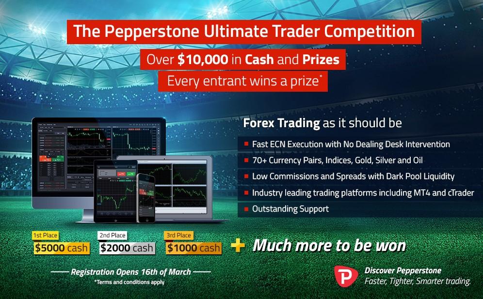 Triple screen trading system dubai