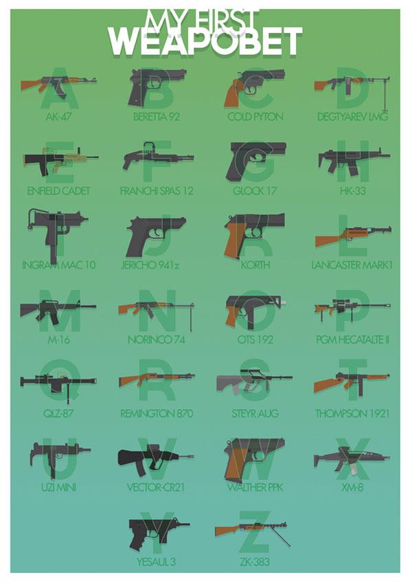 http://4.bp.blogspot.com/-otLyNjkLTeI/TzPU35VHMGI/AAAAAAAALUE/nrJbfmN08kE/s1600/weapon-alphabet.jpg