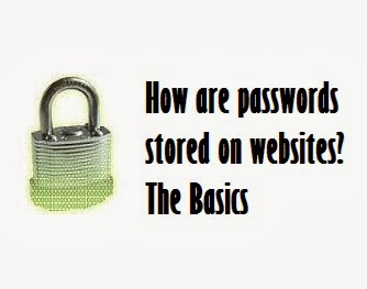 How are passwords stored on websites? The Basics Front image