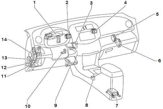 2006 Toyota Rav4 Instrument Panel Relay Location And Layout