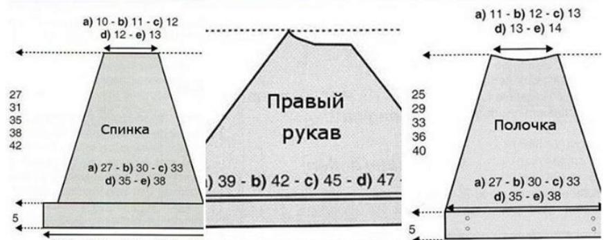 Yarasa kollu kazak modeli resimli anlatım