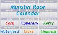 Races in Cork and Munster