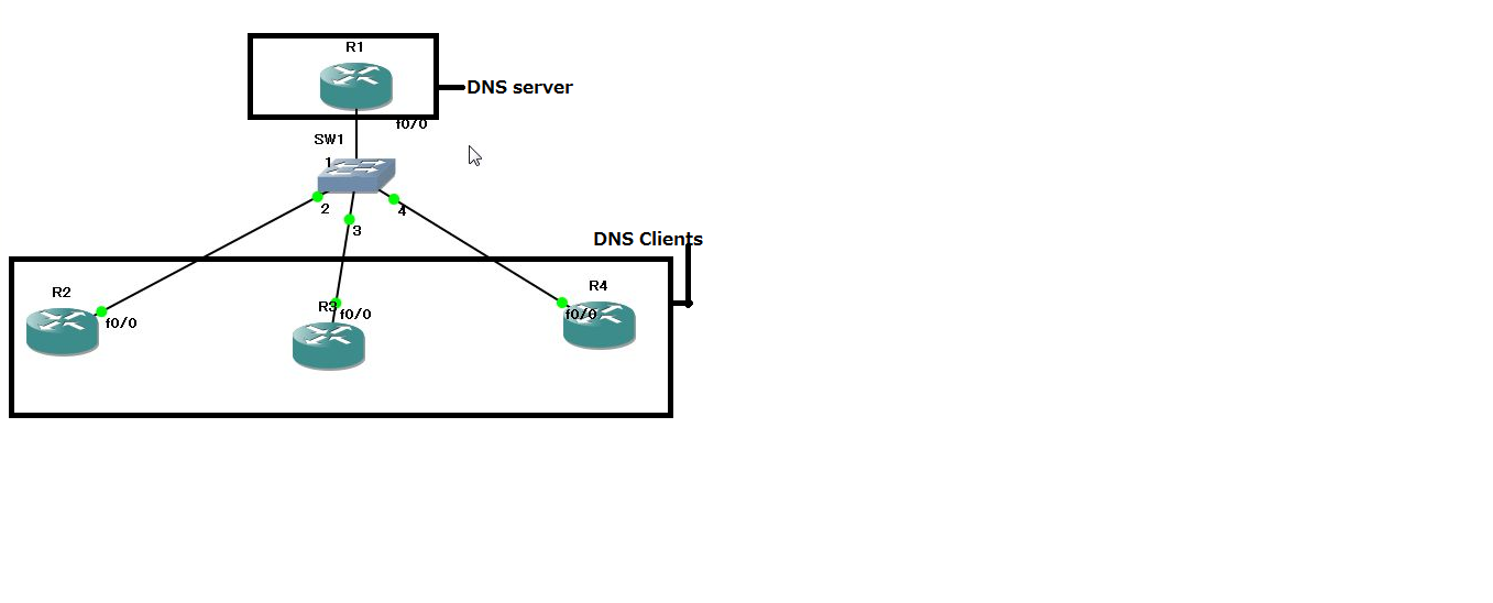 how to find dns server on router
