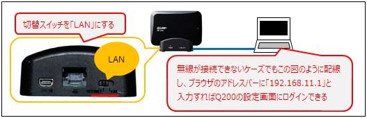 有線LANでPWR-Q200の設定画面にログイン