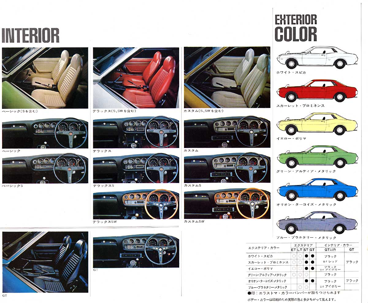 Toyota Celica A20/30, kultowe auto, japoński stary samochód, ciekawy, japońska motoryzacja, old car, klasyczne samochody, JDM, zdjęcia, wnętrze, interior
