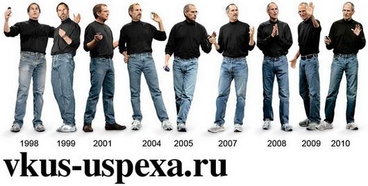 Капсула, Как это капсульный гардероб психология, одеваться капсульным способом