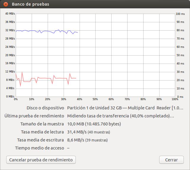 Probar rendimiento de disco duro o pendrive desde Ubuntu, test velocidad discos duros