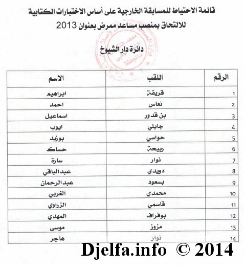 قائمة الناجحين في مسابقة الشبه الطبي (مساعد ممرّض) لولاية الجلفة 24.jpg