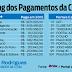 Governo do PT paga contratos milionários para veículos de comunicação da capital. Meio Norte recebe quase R$ 2 milhões