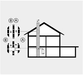 centrale termice - tiraj fortat