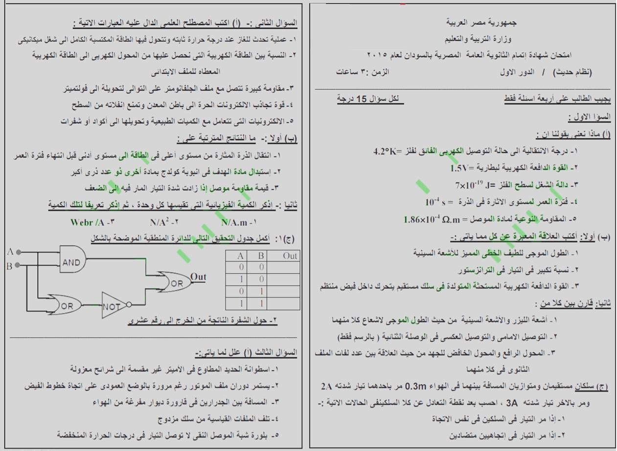 بالصور كل امتحانات الثانوية العامة 2015 بالسودان مجمعة فى مكان واحد Moha005