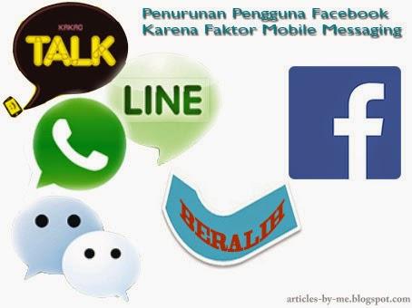 Turunnya Pengguna Facebook Faktor Mobile Messaging