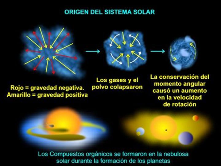 cream jugam pensam l origen del sistema solar