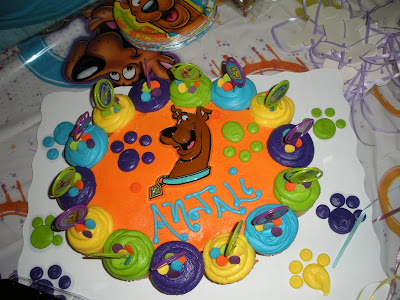 Scooby doo cakes at walmart Pulmicort sinus steroid